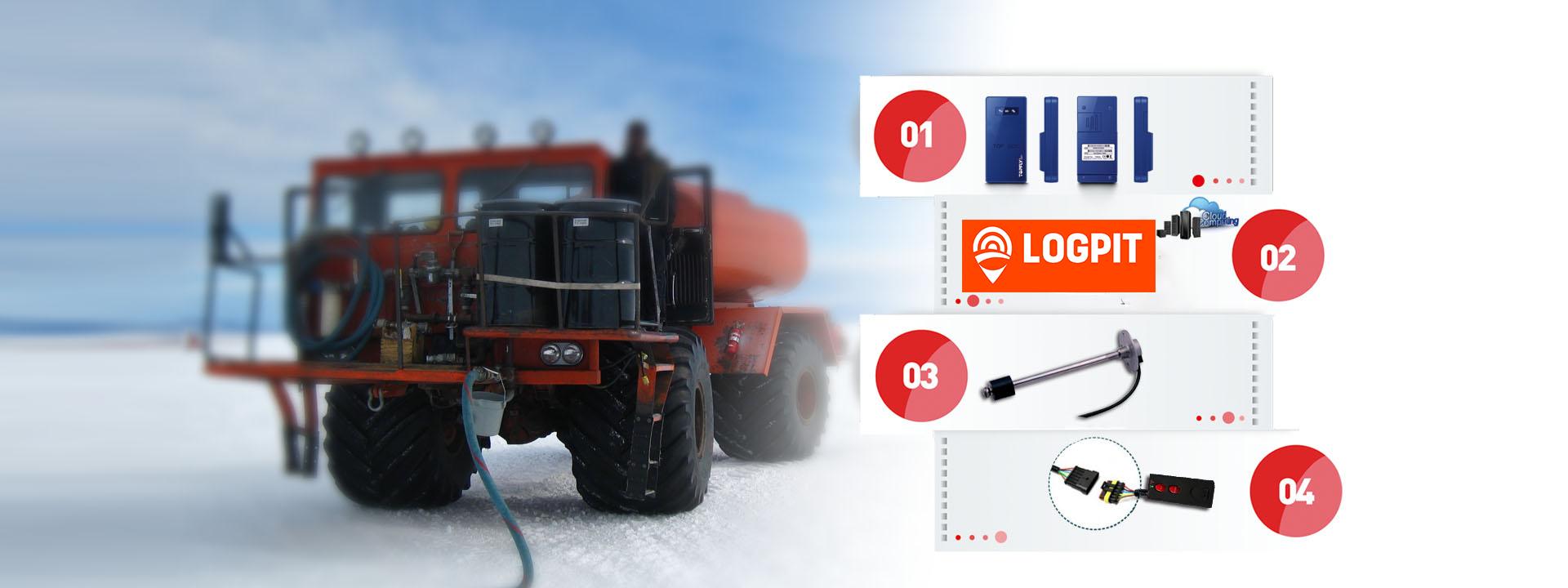 GSM/GPS Tracker und Steuerung